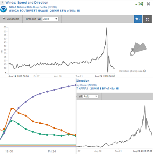 Axiom Data Science: Blog