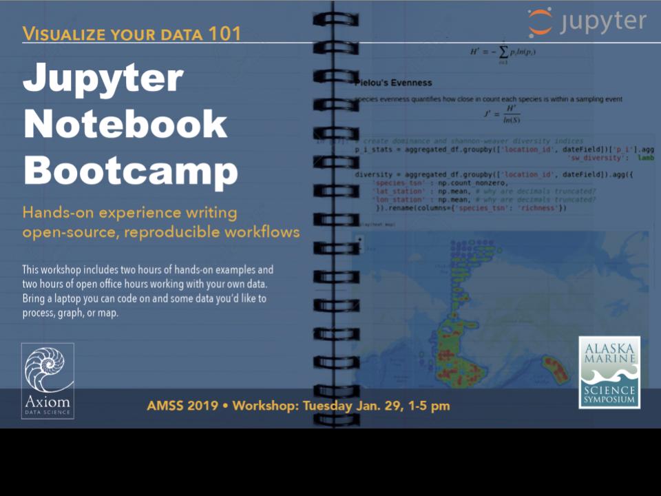 Axiom Data Science: Blog